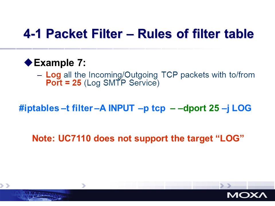 4-1 Packet Filter – Rules of filter table Example 7: –Log all the Incoming/Outgoing TCP packets with to/from Port = 25 (Log SMTP Service) #iptables –t