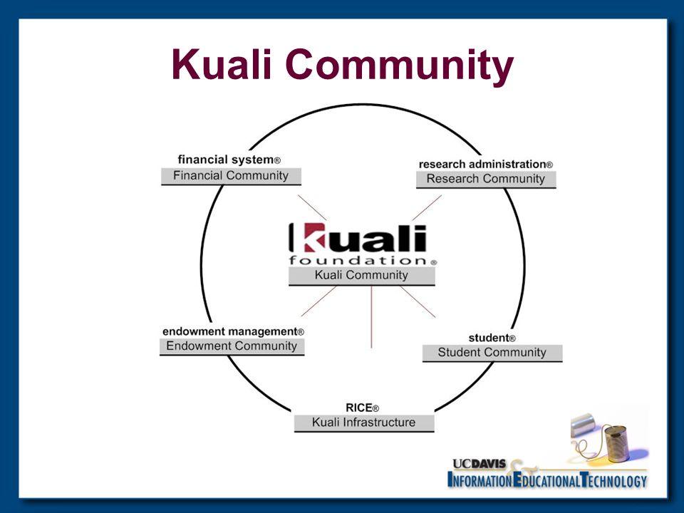 Kuali Community