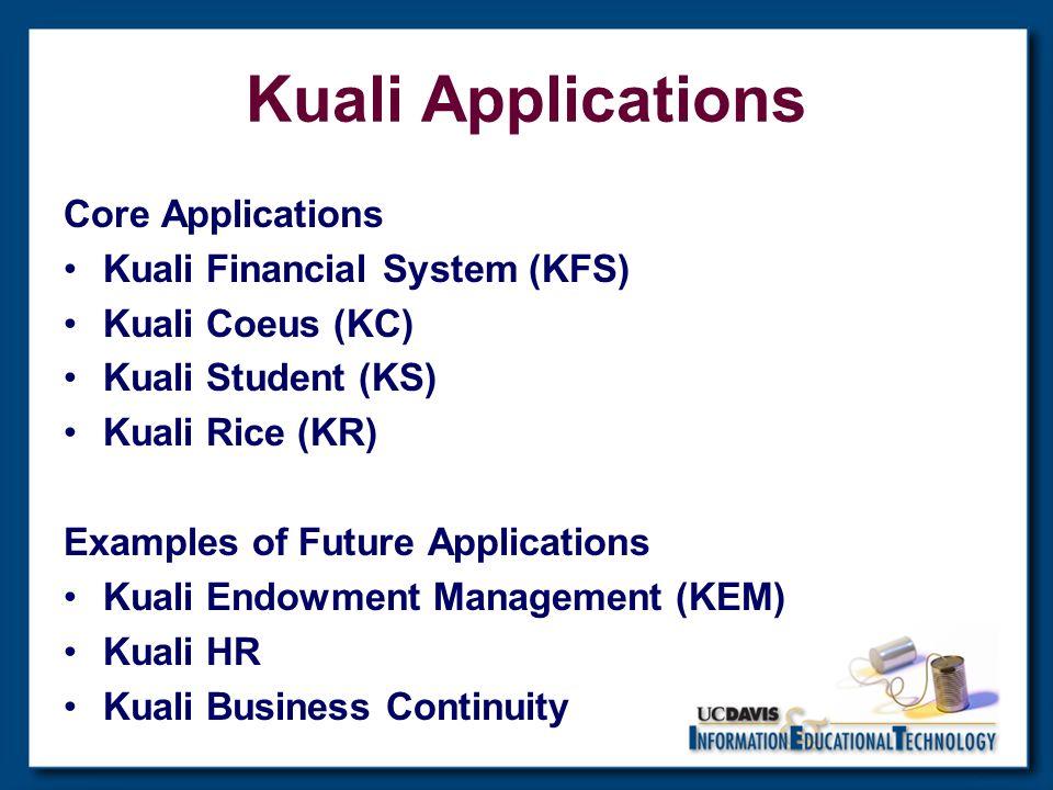 Core Applications Kuali Financial System (KFS) Kuali Coeus (KC) Kuali Student (KS) Kuali Rice (KR) Examples of Future Applications Kuali Endowment Management (KEM) Kuali HR Kuali Business Continuity