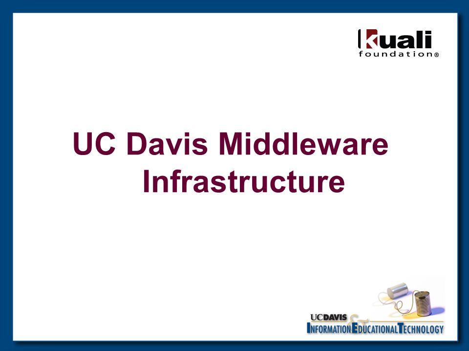 UC Davis Middleware Infrastructure