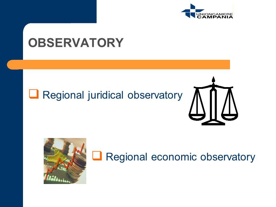 OBSERVATORY Regional juridical observatory Regional economic observatory