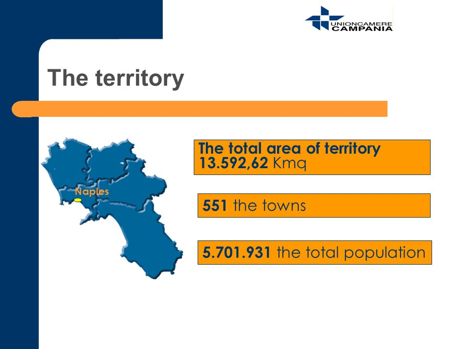 The territory The total area of territory 13.592,62 Kmq 551 the towns 5.701.931 the total population Naples