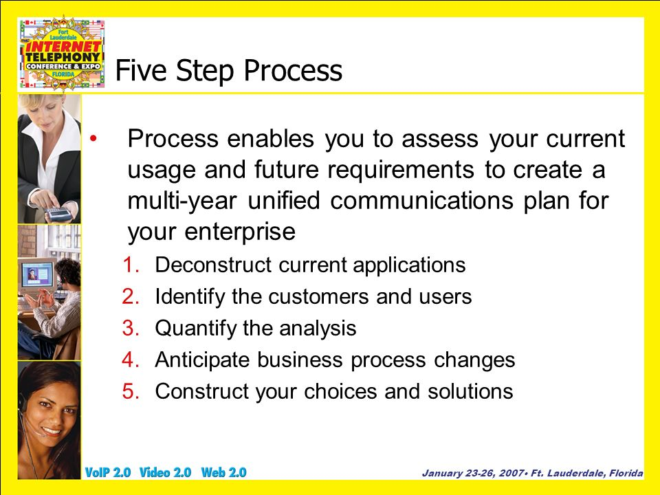 January 23-26, 2007 Ft. Lauderdale, Florida Five Step Process Process enables you to assess your current usage and future requirements to create a mul
