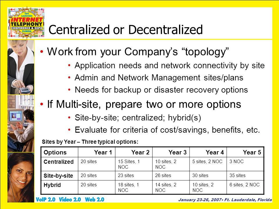 January 23-26, 2007 Ft. Lauderdale, Florida Centralized or Decentralized Work from your Companys topology Application needs and network connectivity b