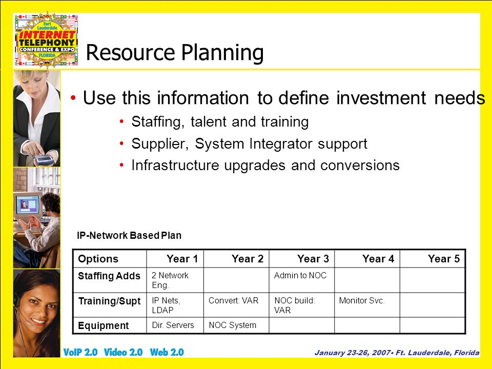 January 23-26, 2007 Ft. Lauderdale, Florida Resource Planning Use this information to define investment needs Staffing, talent and training Supplier,