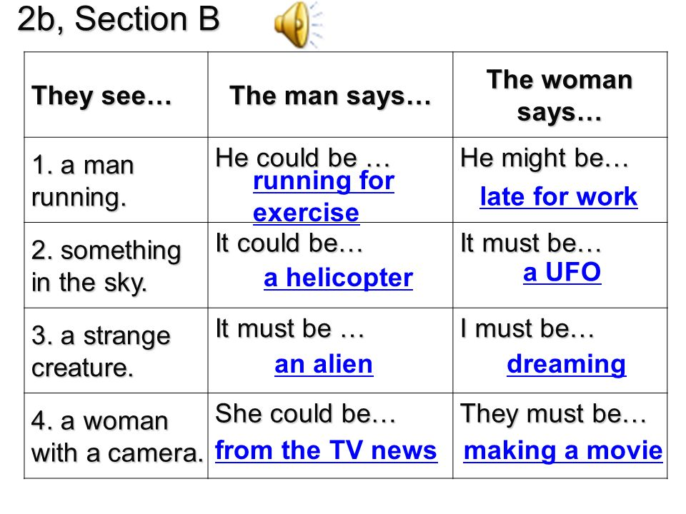 2b, Section B They see… The man says… The woman says… 1.