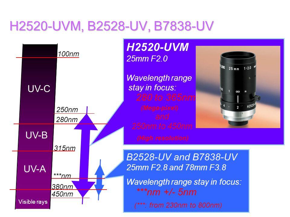 H2520-UVM, B2528-UV, B7838-UV H2520-UVM 25mm F2.0 Wavelength range stay in focus: 280 to 365nm (Mega-pixel) and 250nm to 450nm (High resolution) B2528