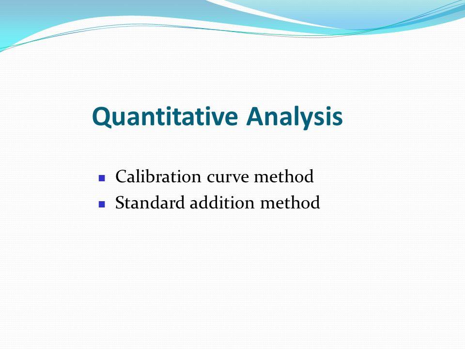 Quantitative Analysis Calibration curve method Standard addition method