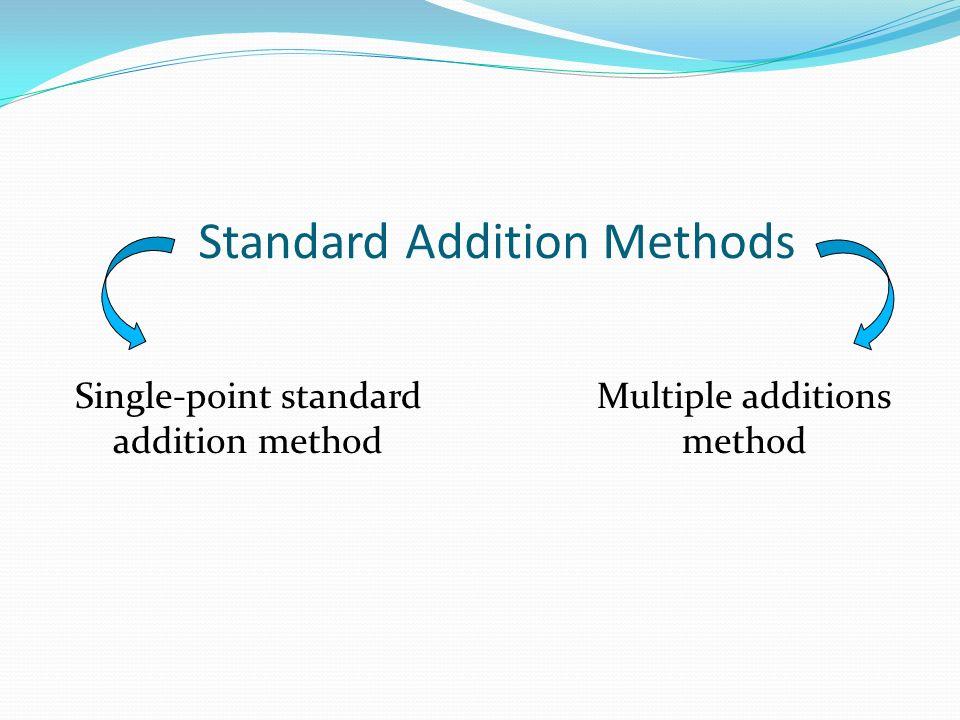 Standard Addition Methods Single-point standard addition method Multiple additions method