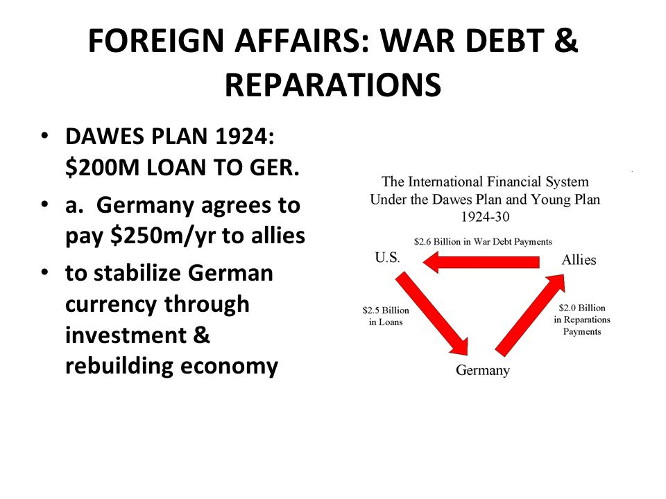 FOREIGN AFFAIRS: WAR DEBT & REPARATIONS DAWES PLAN 1924: $200M LOAN TO GER. a. Germany agrees to pay $250m/yr to allies to stabilize German currency t