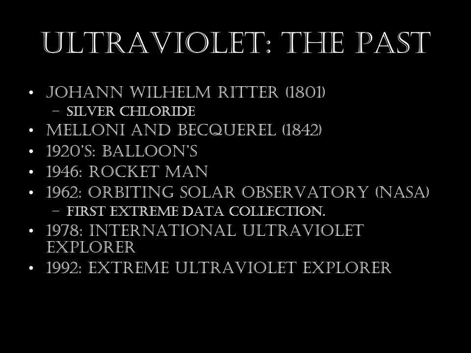 Ultraviolet: The Past Johann Wilhelm Ritter (1801) –Silver Chloride Melloni and Becquerel (1842) 1920s: Balloons 1946: Rocket Man 1962: Orbiting Solar