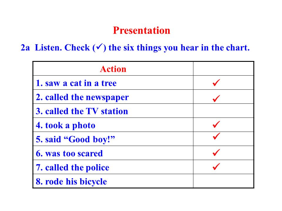 2a Listen. Check ( ) the six things you hear in the chart. Action 1. saw a cat in a tree 2. called the newspaper 3. called the TV station 4. took a ph