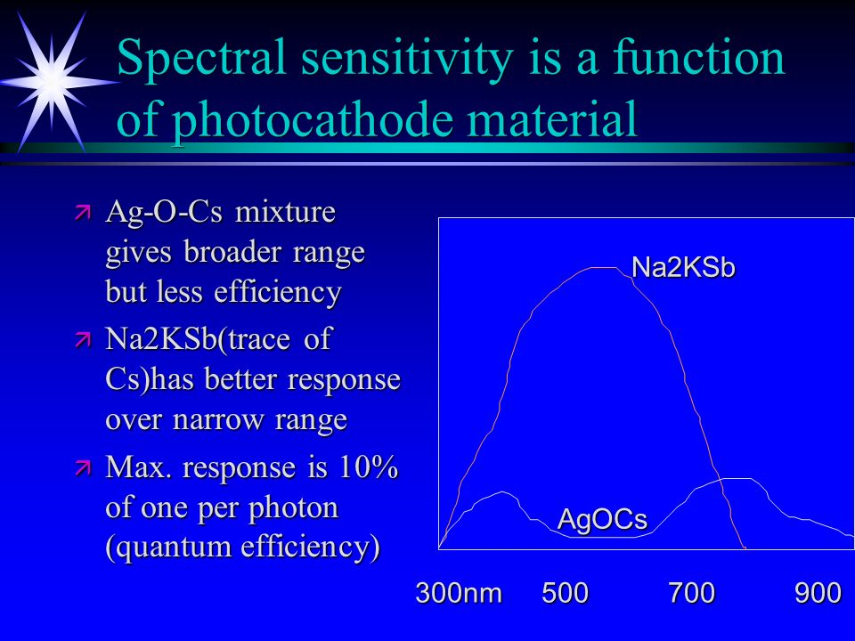 Photodetectors - photoelectric effect E(e)=h ä For sensitive detector we need a small work function - alkali metals are best ä Phototube - electrons attracted to anode giving a current flow proportional to light intensity ä Photomultiplier - amplification to improve sensitivity (10 million )