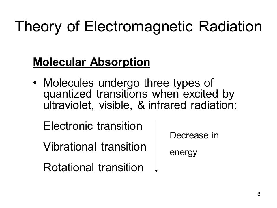 Molecular Absorption Molecules undergo three types of quantized transitions when excited by ultraviolet, visible, & infrared radiation: Electronic tra