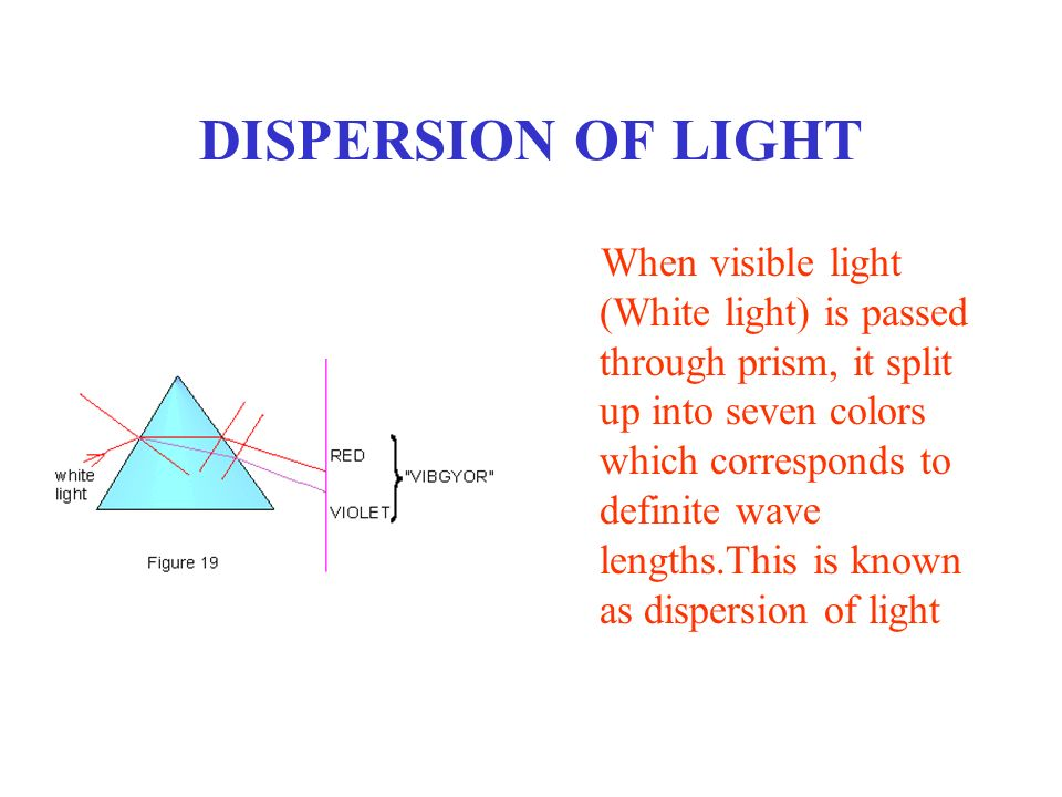 DISPERSION OF LIGHT When visible light (White light) is passed through prism, it split up into seven colors which corresponds to definite wave lengths