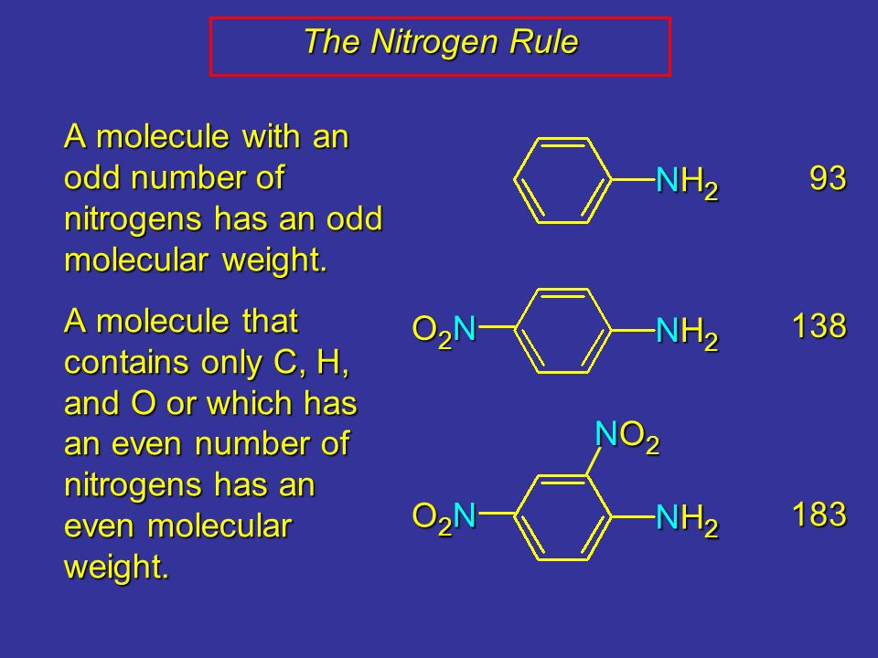 The Nitrogen Rule A molecule with an odd number of nitrogens has an odd molecular weight. A molecule that contains only C, H, and O or which has an ev