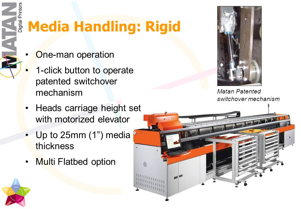 Media Handling: Rigid One-man operation 1-click button to operate patented switchover mechanism Heads carriage height set with motorized elevator Up to 25mm (1) media thickness Multi Flatbed option Matan Patented switchover mechanism