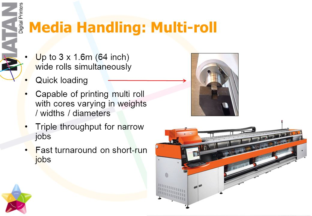 Media Handling: Multi-roll Up to 3 x 1.6m (64 inch) wide rolls simultaneously Quick loading Capable of printing multi roll with cores varying in weights / widths / diameters Triple throughput for narrow jobs Fast turnaround on short-run jobs