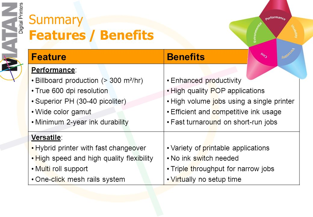 Summary Features / Benefits BenefitsFeature Enhanced productivity High quality POP applications High volume jobs using a single printer Efficient and competitive ink usage Fast turnaround on short-run jobs Performance: Billboard production (> 300 m²/hr) True 600 dpi resolution Superior PH (30-40 picoliter) Wide color gamut Minimum 2-year ink durability Variety of printable applications No ink switch needed Triple throughput for narrow jobs Virtually no setup time Versatile: Hybrid printer with fast changeover High speed and high quality flexibility Multi roll support One-click mesh rails system