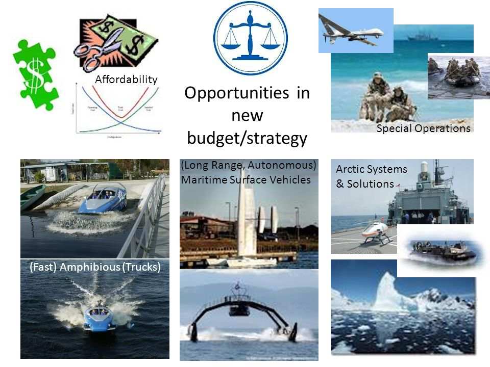 Opportunities in new budget/strategy Affordability Special Operations (Fast) Amphibious (Trucks) (Long Range, Autonomous) Maritime Surface Vehicles Ar