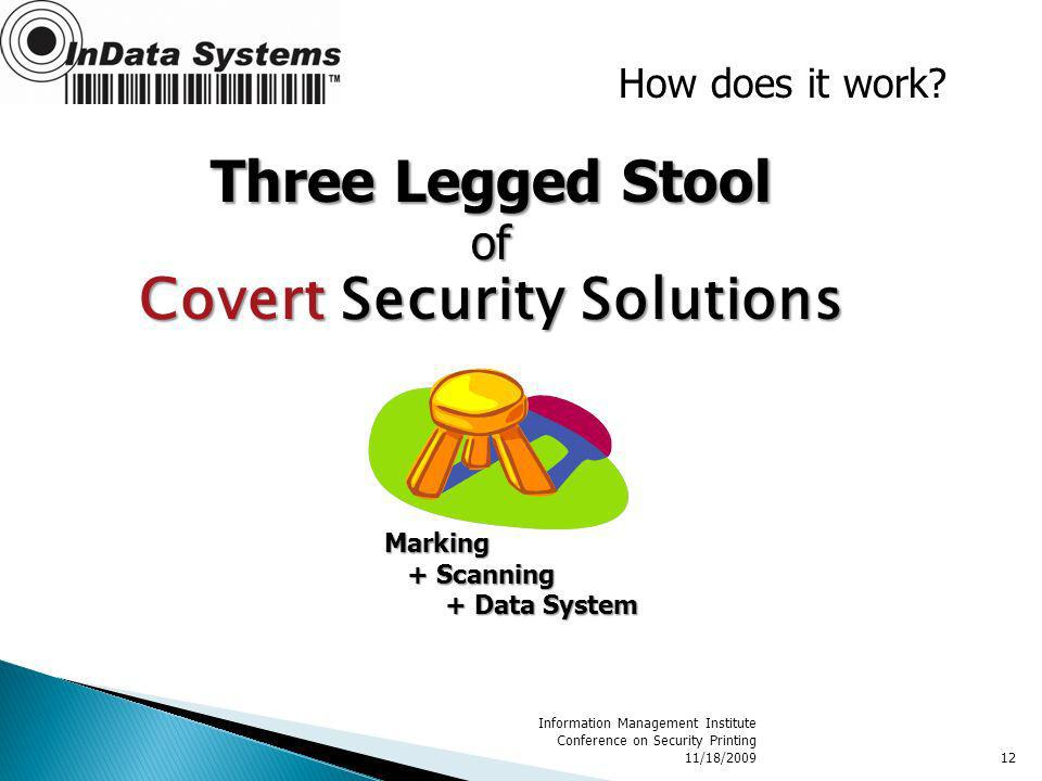 Information Management Institute Conference on Security Printing 11/18/200912 Three Legged Stool of Covert Security Solutions How does it work.