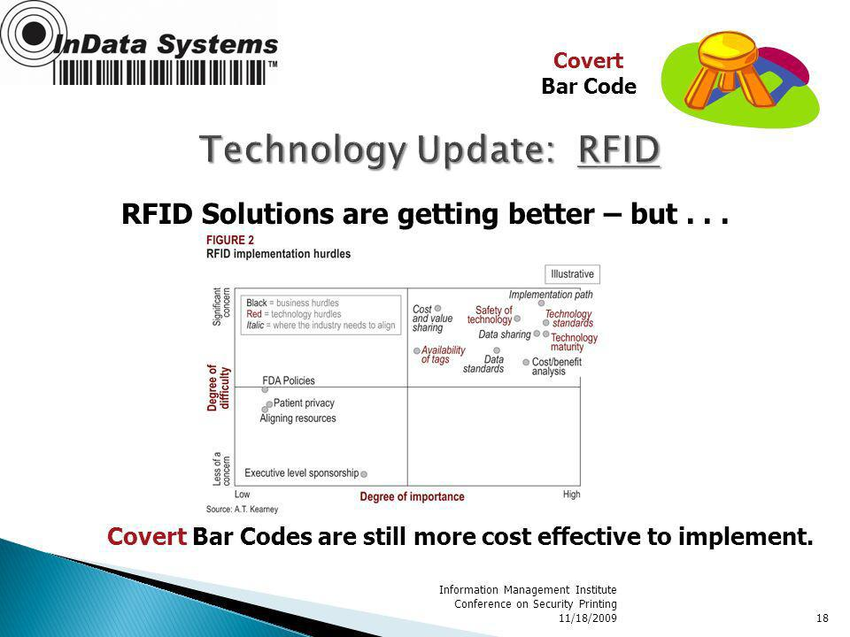 Information Management Institute Conference on Security Printing 11/18/200918 RFID Solutions are getting better – but...