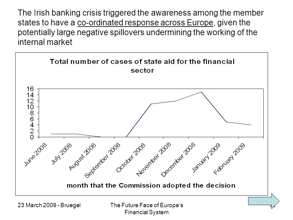 23 March 2009 - BruegelThe Future Face of Europes Financial System 18 The Irish banking crisis triggered the awareness among the member states to have a co-ordinated response across Europe, given the potentially large negative spillovers undermining the working of the internal market
