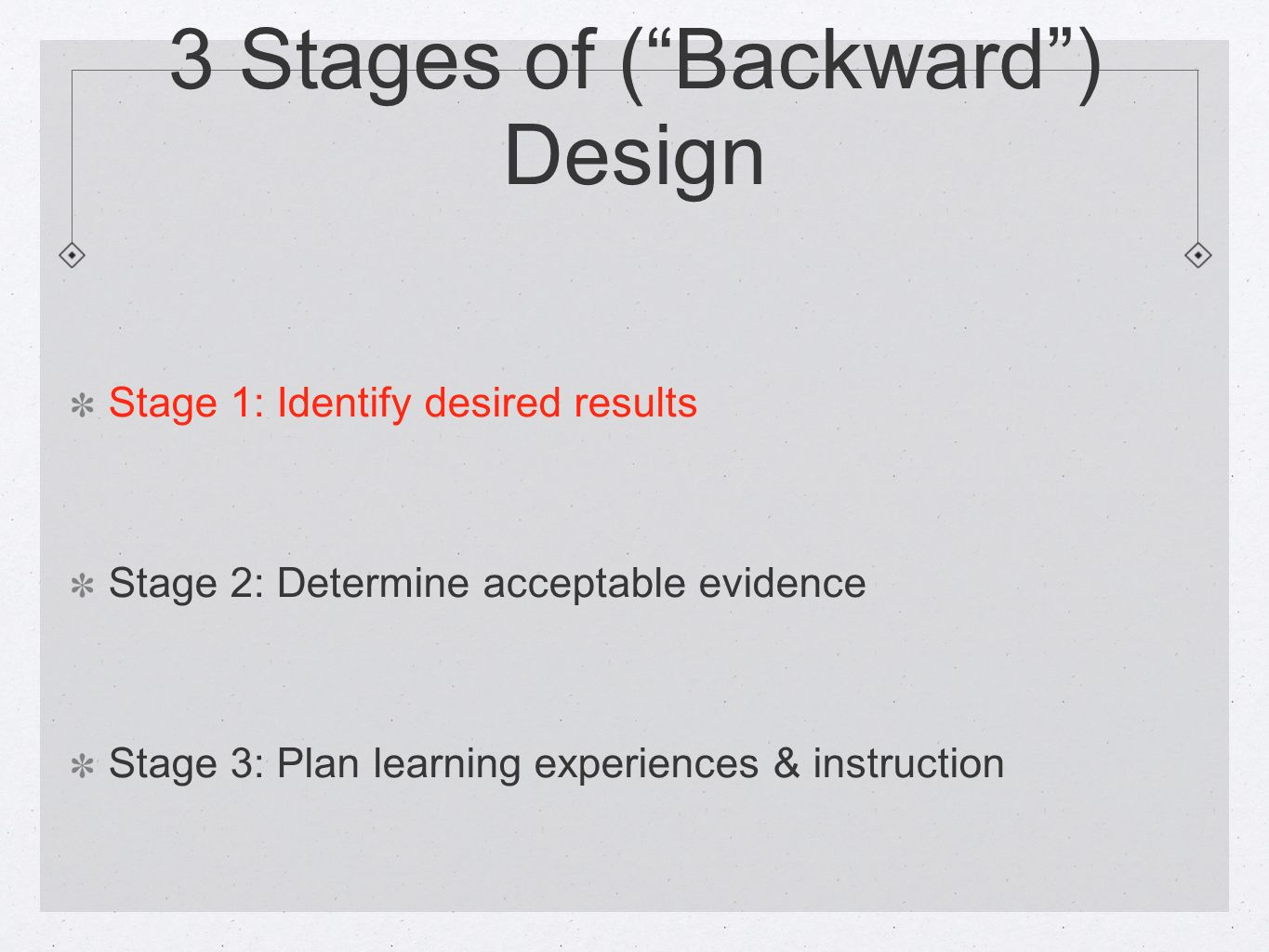 3 Stages of (Backward) Design Stage 1: Identify desired results Stage 2: Determine acceptable evidence Stage 3: Plan learning experiences & instruction