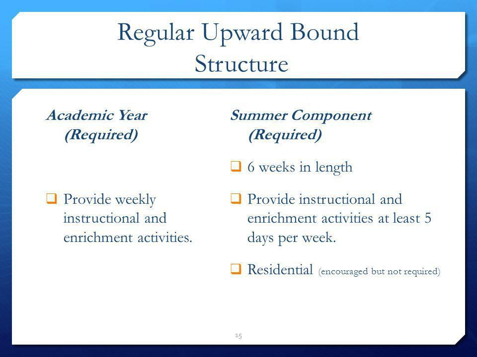 Regular Upward Bound Structure 15 Summer Component (Required) 6 weeks in length Provide instructional and enrichment activities at least 5 days per we
