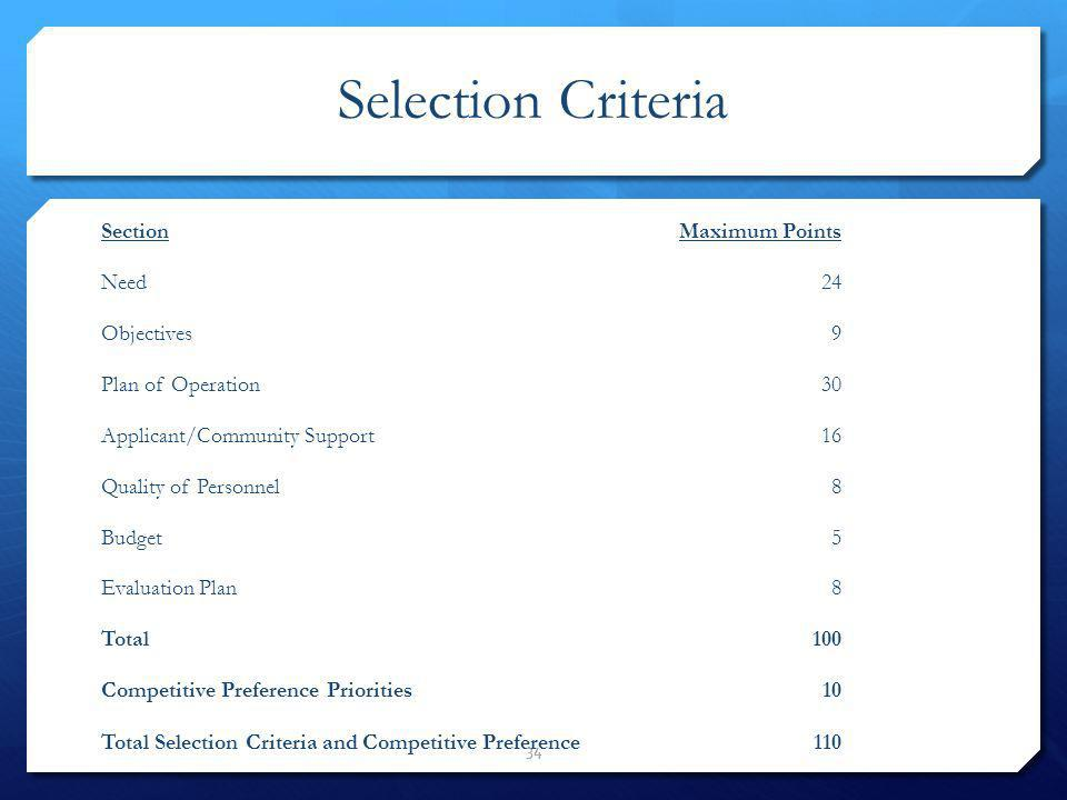 Selection Criteria Section Maximum Points Need24 Objectives9 Plan of Operation30 Applicant/Community Support 16 Quality of Personnel 8 Budget5 Evaluat