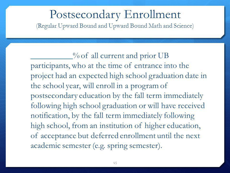 Postsecondary Enrollment (Regular Upward Bound and Upward Bound Math and Science) __________% of all current and prior UB participants, who at the tim