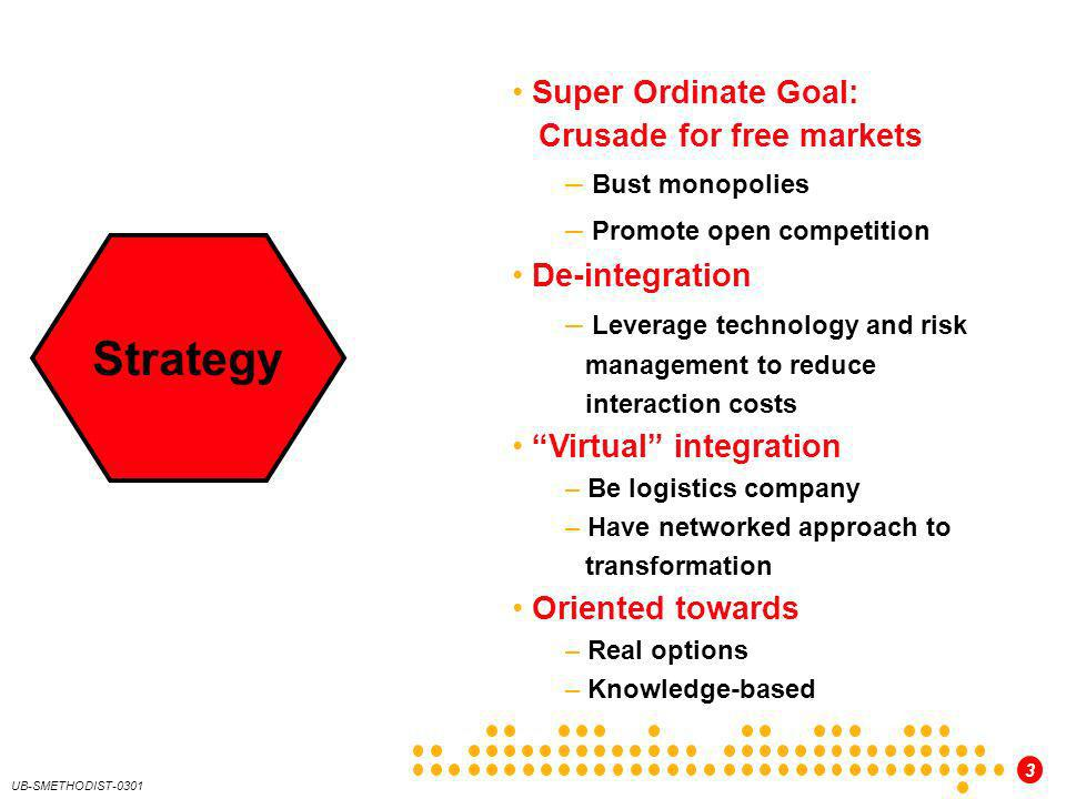 3 UB-SMETHODIST-0301 Super Ordinate Goal: Crusade for free markets – Bust monopolies – Promote open competition De-integration – Leverage technology a