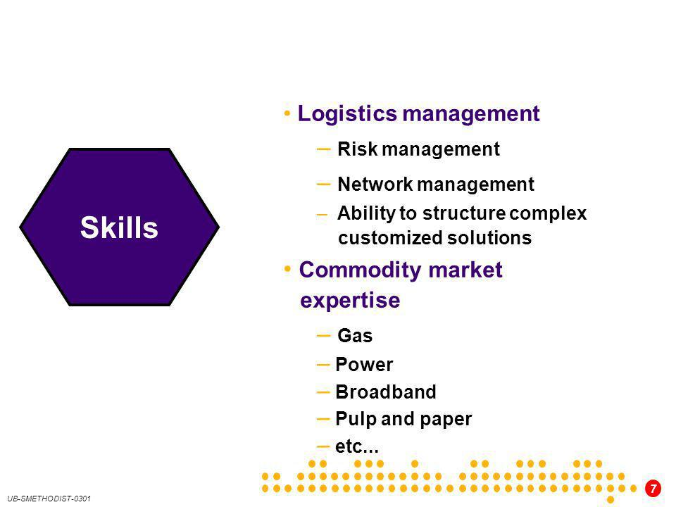 7 UB-SMETHODIST-0301 Logistics management – Risk management – Network management – Ability to structure complex customized solutions Commodity market