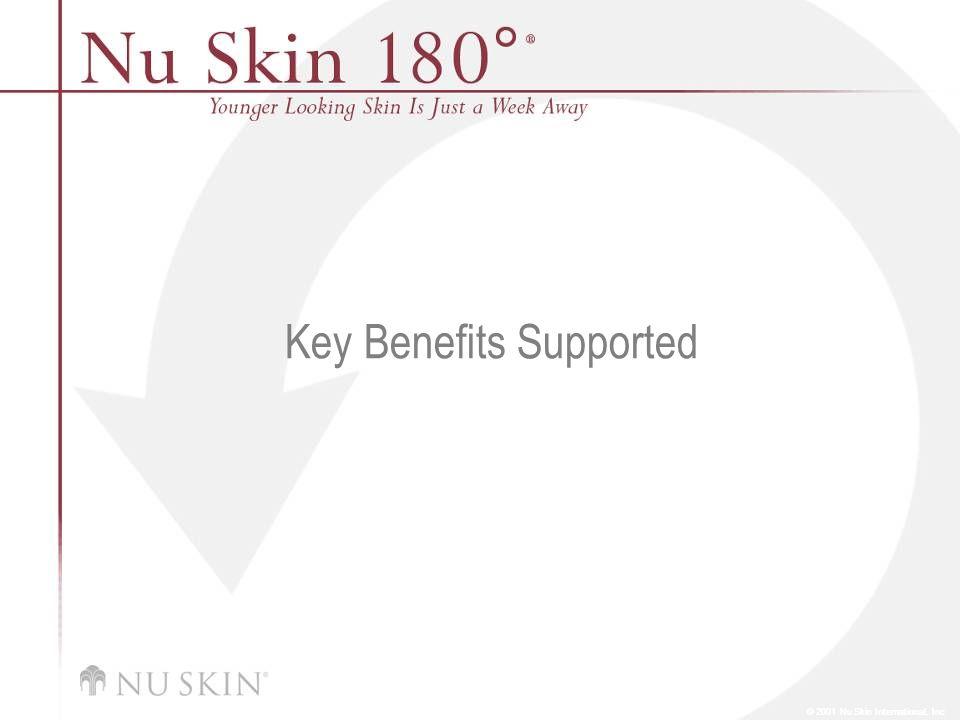 © 2001 Nu Skin International, Inc Key Benefits Supported
