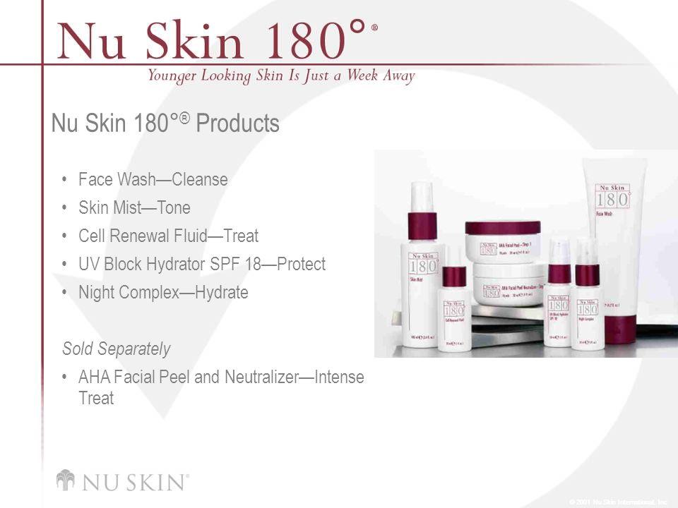 © 2001 Nu Skin International, Inc Nu Skin 180° ® Products Face WashCleanse Skin MistTone Cell Renewal FluidTreat UV Block Hydrator SPF 18Protect Night