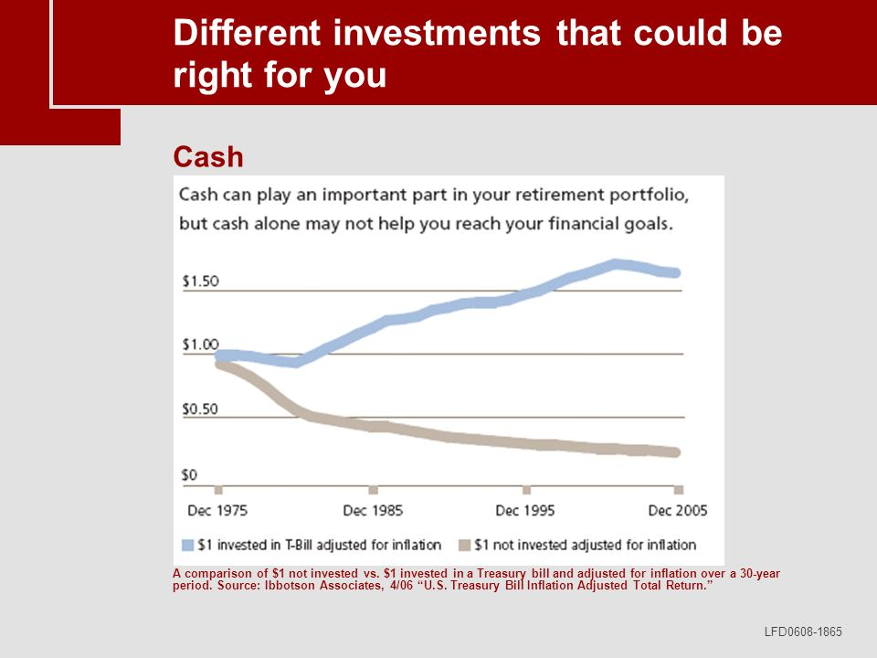 LFD0608-1865 Different investments that could be right for you Cash A comparison of $1 not invested vs. $1 invested in a Treasury bill and adjusted fo
