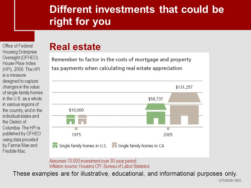 LFD0608-1865 Different investments that could be right for you Real estate Assumes 10,000 investment over 30-year period. Inflation source: Housing CP