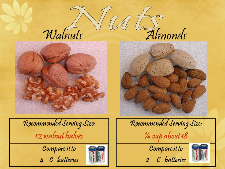 Walnuts Almonds Recommended Serving Size: ¼ cup about 18 Compare it to 2 C batteries Recommended Serving Size: 12 walnut halves Compare it to 4 C batteries