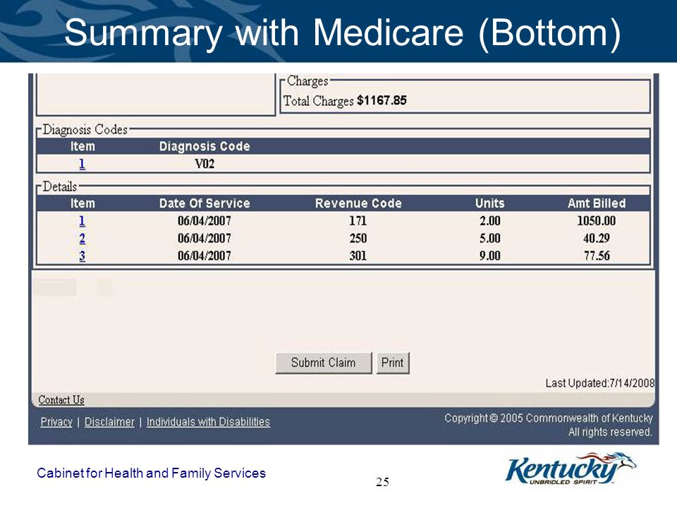 Cabinet for Health and Family Services 25 Summary with Medicare (Bottom)