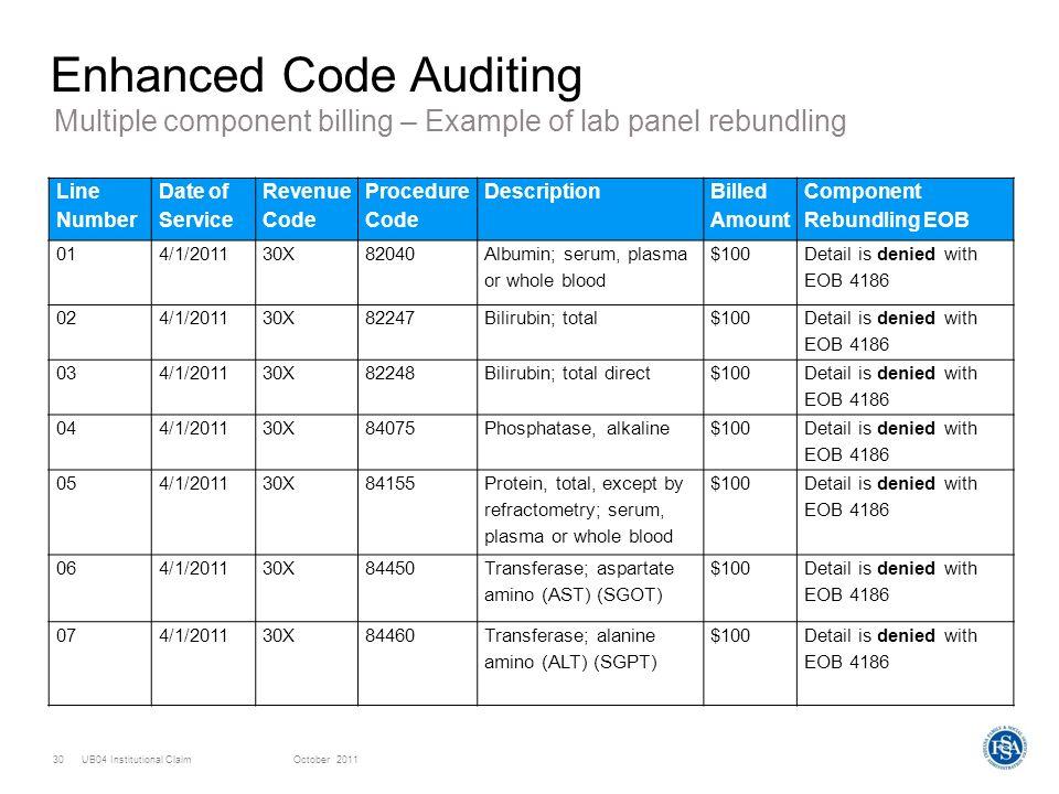 UB04 Institutional ClaimOctober 201130 Enhanced Code Auditing Multiple component billing – Example of lab panel rebundling Line Number Date of Service