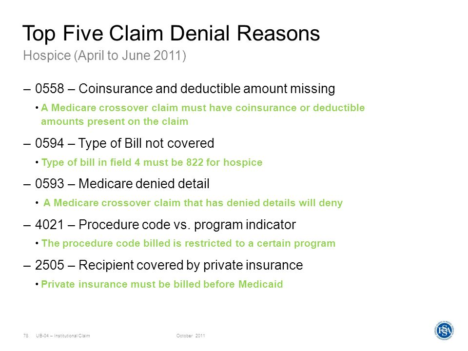 UB-04 – Institutional ClaimOctober 201178 Hospice (April to June 2011) Top Five Claim Denial Reasons –0558 – Coinsurance and deductible amount missing