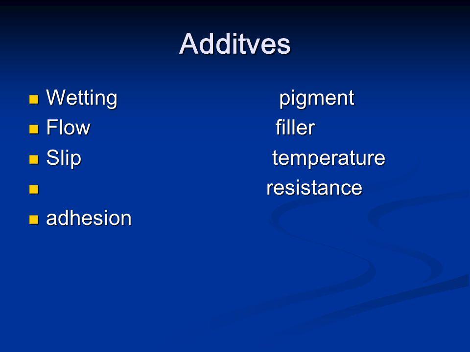 Additves Wetting pigment Wetting pigment Flow filler Flow filler Slip temperature Slip temperature resistance resistance adhesion adhesion