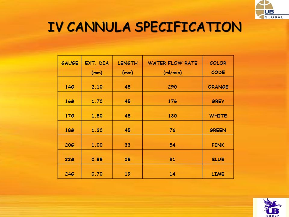 IV CANNULA SPECIFICATION GAUGEEXT.