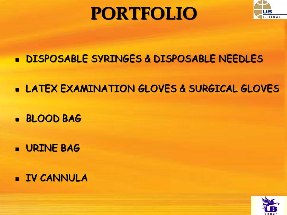 IV CANNULA