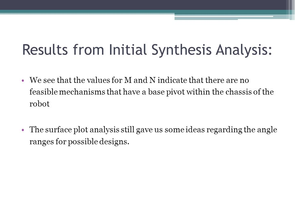 Results from Initial Synthesis Analysis: We see that the values for M and N indicate that there are no feasible mechanisms that have a base pivot within the chassis of the robot The surface plot analysis still gave us some ideas regarding the angle ranges for possible designs.
