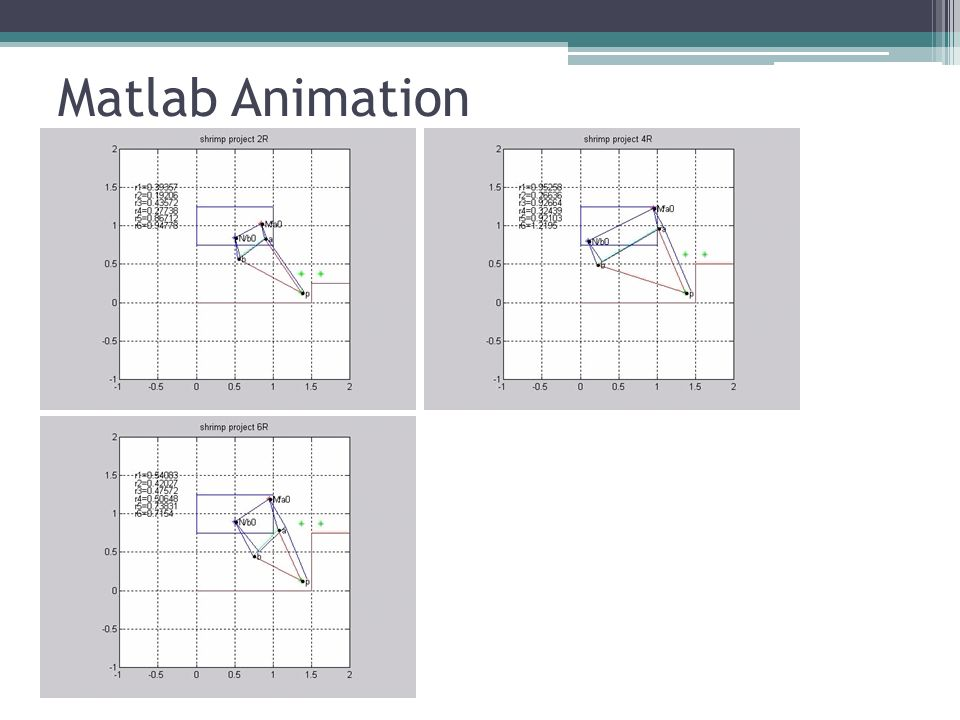 Matlab Animation