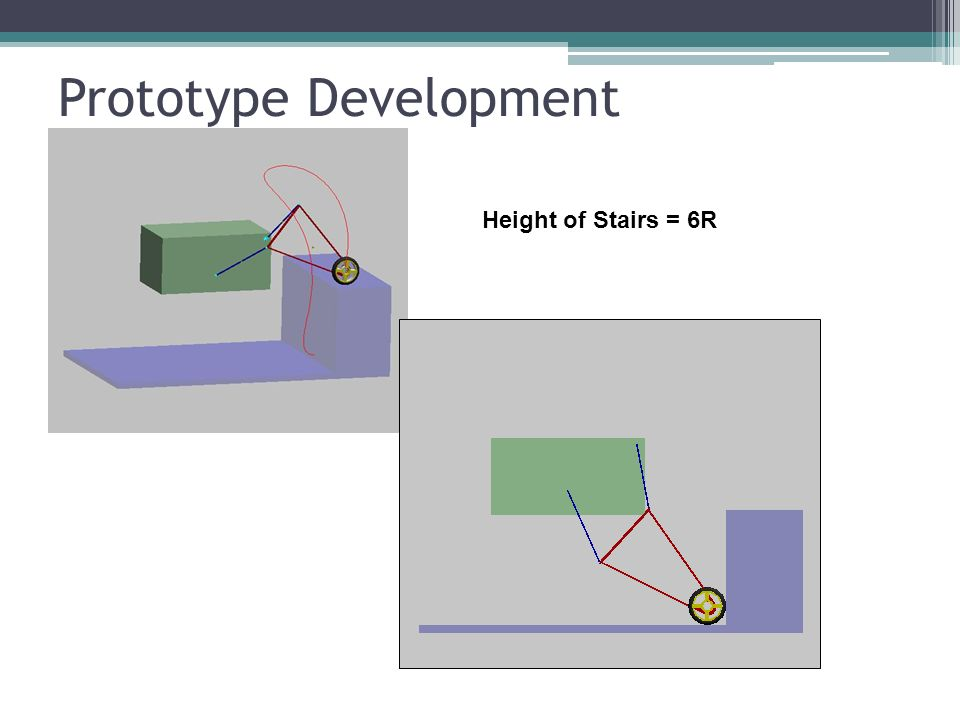 Prototype Development Height of Stairs = 6R