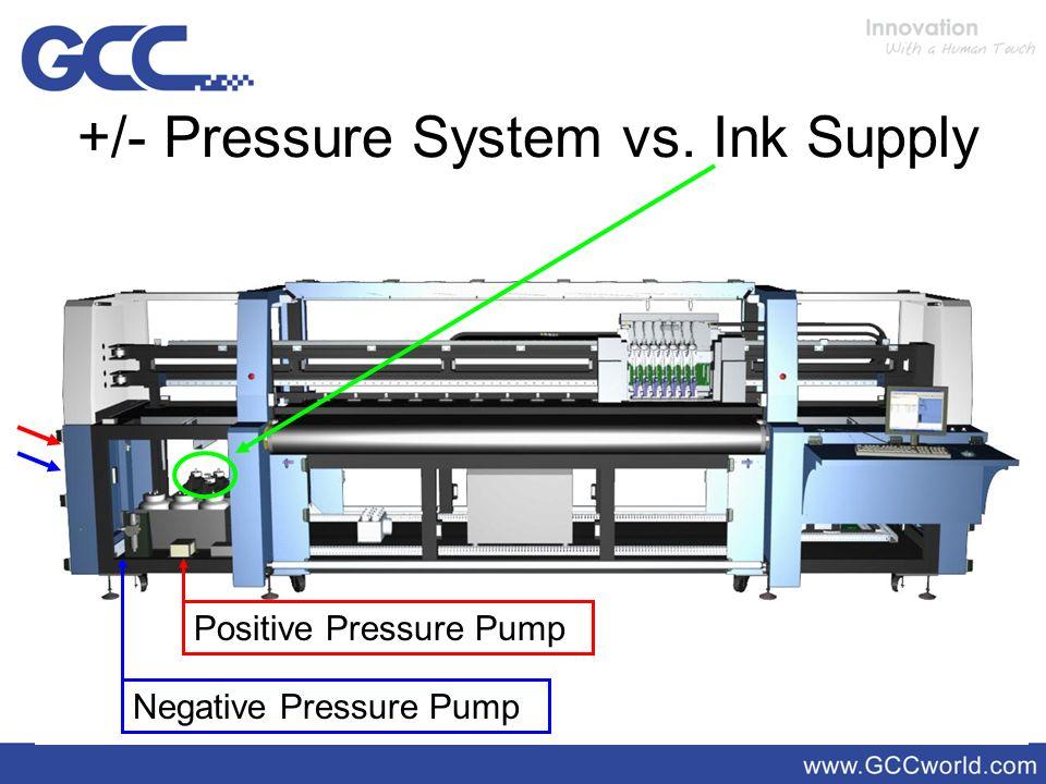+/- Pressure System vs. Ink Supply Positive Pressure Pump Negative Pressure Pump