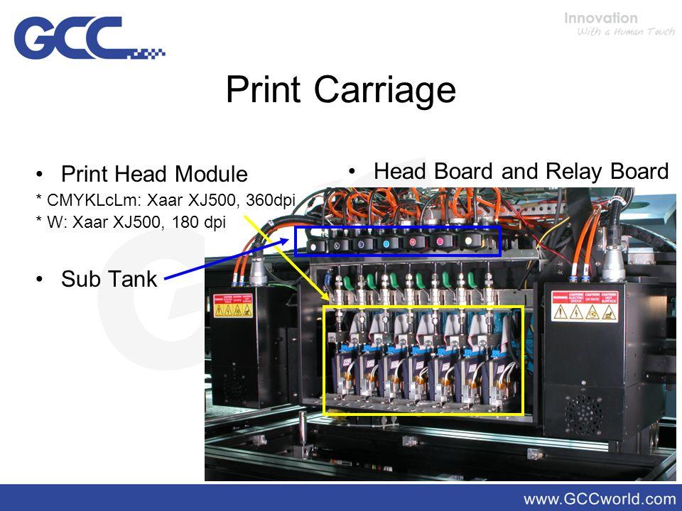 Print Carriage Print Head Module * CMYKLcLm: Xaar XJ500, 360dpi * W: Xaar XJ500, 180 dpi Sub Tank Head Board and Relay Board