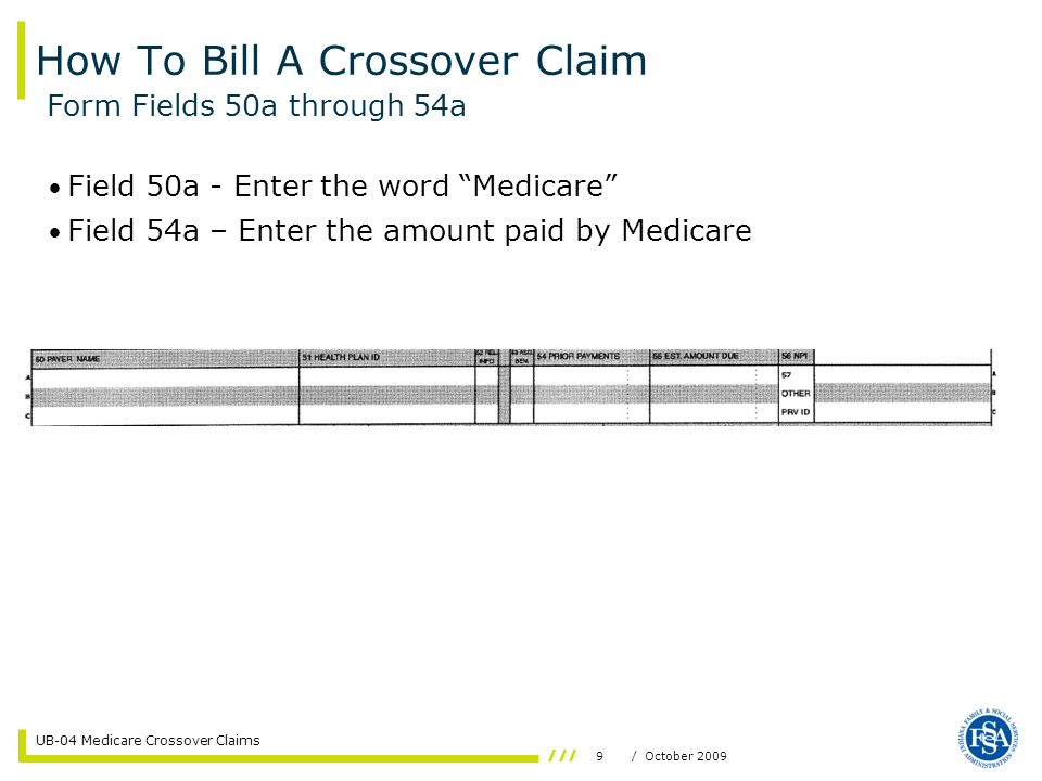10/ October 2009 UB-04 Medicare Crossover Claims How to Bill a Crossover on Web interChange From the Claim Submission Menu, select Institutional or Outpatient Crossover Complete the claim information Select Benefits Information to enter the Coordination of Benefits information Complete the following fields: –Payer ID (00130 for Part A; 00630 for Part B) –Payer Name –TPL/Medicare Paid Amount –First Name –Last Name –Primary ID –Relationship Code –Gender –Date of Birth –Claim Filing Code (MA for Part A; MB for Part B)